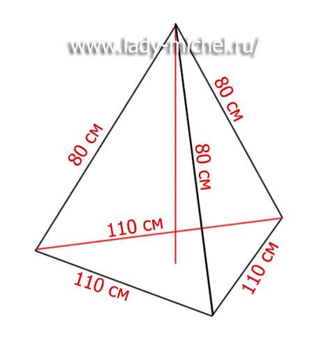 Лечение пирамида своими руками 651