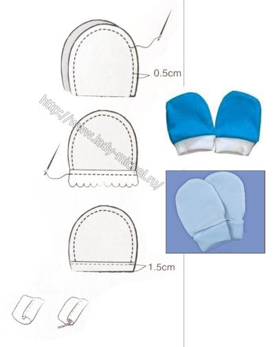 вентиляция помещении, выкройка шапочки для новорожденного базового рівня володіння