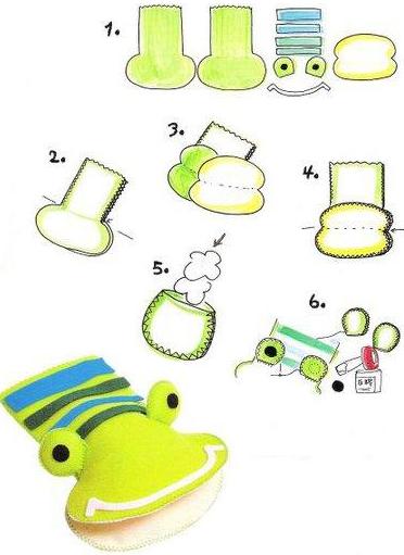 Схема шитья игрушки на руку